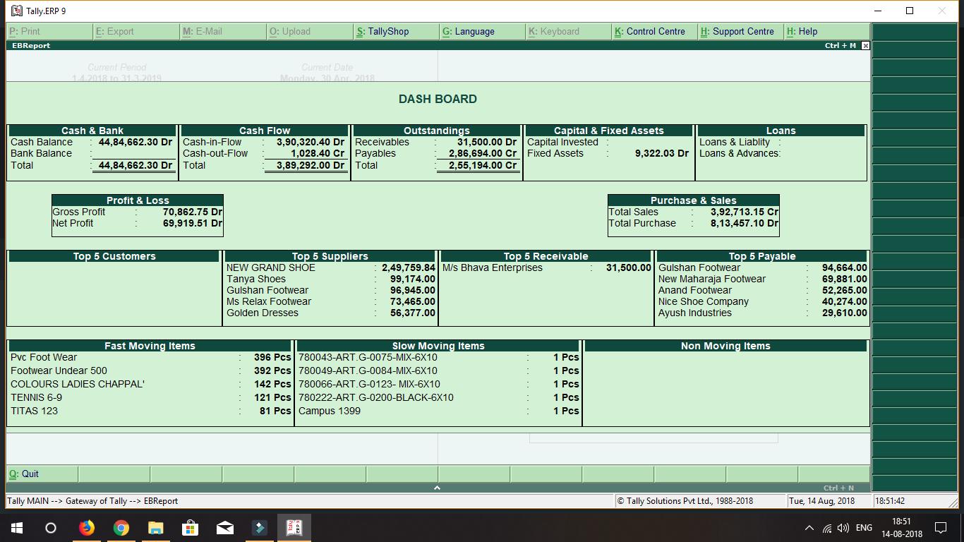 Corporate level Owner Dashboard TDL